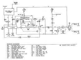 figure     hydraulic schematic diagram  d  ahydraulic schematic diagram  d  a