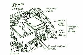 2000 dodge caravan under the hood fuse box diagram circuit 2000 dodge caravan under the hood fuse box diagram