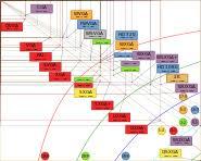 High Definition Resolution Chart Display Resolution Wikipedia