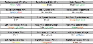 1993 ford f150 radio wiring diagram 2006 Ford F250 Radio Wiring Harness 1993 ford f 250 radio wiring harness 2006 ford f250 radio wiring diagram