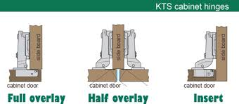 overlay cabinet hinges. Overlay Cabinet Hinge F86 About Spectacular Home Design Style With Hinges 8