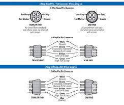 4 way trailer wiring diagram 2007 trail trusted manual wiring 7 pin trailer connector wiring diagram