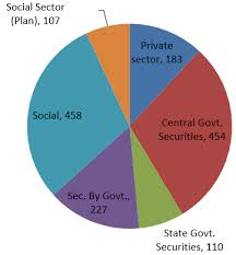 Answer To Question Study The Pie Chart And Answer The Questions