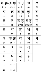 Hindi Vowels And Consonants Chart Devanagari Transcription Chart Linguistics Division Of