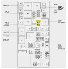 2010 dodge avenger fuse diagram 2010 wiring diagrams online