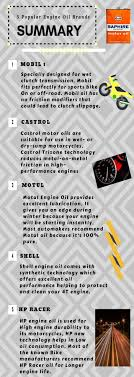 Best Engine Oil For Bikes Top 10 Engine Oils Guide
