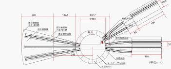 20 283 kato unitrack turntable dcc ready 20 283 kato unitrack turntable dcc ready