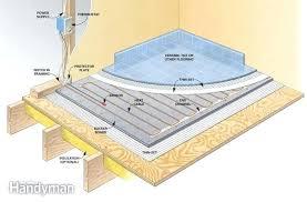 heated bathroom flooring. Heated Bathroom Floor Unique Intended For Tiles Flooring T