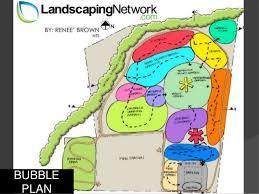 landscape architecture blueprints. PLOT PLAN; 17. Landscape Architecture Blueprints E