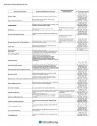 Itemized List Of Expenses Template Irs Business Expense Categories List Free Spreadsheet