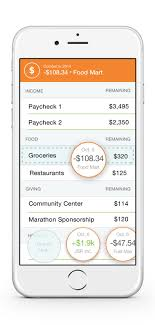 Best 25 Budget App Ideas On Pinterest Monthly Budget Calculator