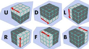 Pattern To Solve Rubik's Cube Cool Design Inspiration