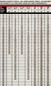 Hillcrest Fuel Tank Chart 47 Symbolic Dip Chart For Fuel Tank