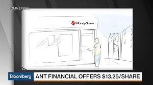 Mgi Nasdaq Gs Stock Quote Moneygram International Inc
