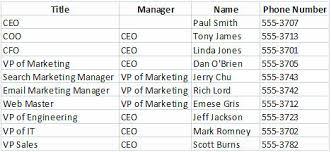 Employee Organizational Chart 10 Tips For Perfect Organizational Charts