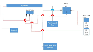 light bar wiring diagram high beam images wiring diagram for led light bar to high beam diagram