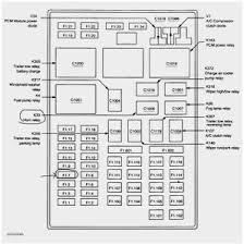 65 great models of 1999 ford f150 fuse box diagram diagram labels 1999 ford f150 fuse box diagram inspirational where is the horn fuse for the ford f