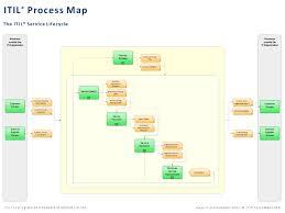 Cms Org Chart Itil Organizational Chart Bedowntowndaytona Com