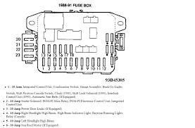 crx fuse box diagram wiring diagram site crx fuse box diagram