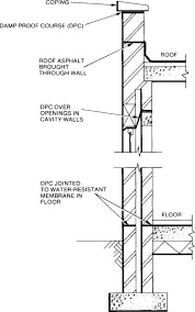sound insulation property an overview