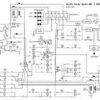 typical residential wiring diagram wiring diagram and schematics home electric wiring diagram wiring library a typical house electrical wiring in basic wiring diagram domestic