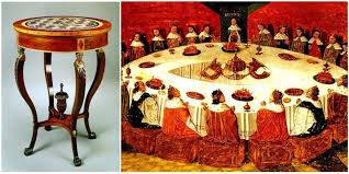 one of the oldest items used since ancient times as a surface to place things or for eating from is named table the term table is derived from the latin