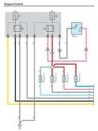 2007 kawasaki mule 3010 wiring schematic images wiring diagram 2007 kawasaki mule wiring schematic model elsalvadorla