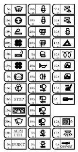 fuse box symbols wiring diagram renault fuse box symbols wiring diagrams wnirenault fuse box symbols wiring diagram lyc renault fuse box
