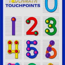 Math Touch Points Chart Touch Point Math Chart This Is How I Learned I Am So