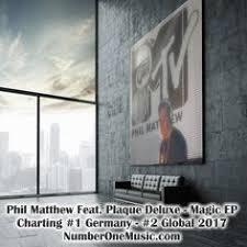 N1m Music Charts Phil Matthew Shop Audio Digital Music Industry