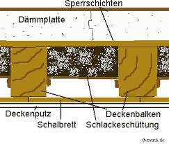 Decke zum darüber liegenden geschoss: Nachtragliche Warmedammung Holzbalkendecke Ingenieurburo Peter Rauch