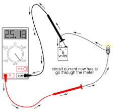 showing post media for boat electric shock hazard symbol multimeter safety png 350x338 boat electric shock hazard symbol