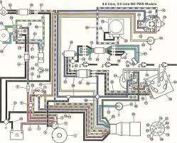 funky v8 volvo penta wiring diagram pictures electrical circuit 1999 Volvo Penta Wiring Schematics wonderful volvo penta 5 0 gxi wiring diagram images best image