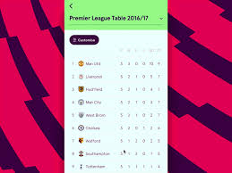 The current and complete premier league table & standings for the 2020/2021 season, updated instantly after every game. Premier League Table By Indy Virdi On Dribbble