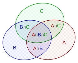 Venn Diagram Math Problems Pdf Sets Venn Diagram Math Diagram Sets And Venn Diagrams Questions And