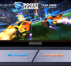 Rocket League Is Poised To Become The Next Major Esport