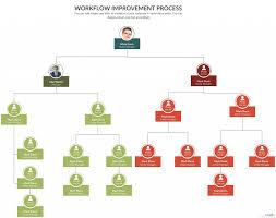 029 Powerpoint Org Chart Template Ppt Ideas Organizational