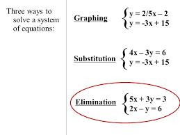 2 three ways to solve a system of equations graphing elimination substitution y 2 5x 2 y 3x 15 5x 3y 3 2x y 6 4x 3y 6 y 3x 15