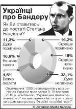 Смолоскипна хода до 110-ї річниці від дня народження Бандери відбулася в Києві - Цензор.НЕТ 3049