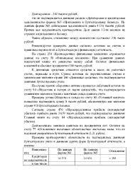 Аудит бухгалтерской финансовой отчетности ОАО Осинникихлеб  Аудит бухгалтерской финансовой отчетности ОАО Осинникихлеб Глава 3 дипломной работы