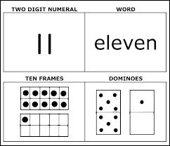 Math Templates Free Printable Picture Frames Worksheets Ten Frame Math Photo Print
