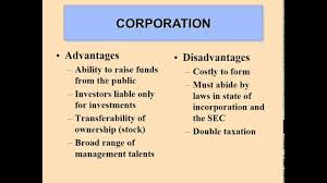 Business Ownership Types Types Of Businesses And Forms Of Ownership
