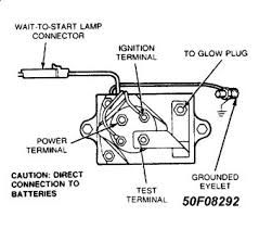 1994 ford e series van glow plug fuse electrical problem 1994 the solid state glow plug system consists of the glow plug controller mounted on rear of intake manifold glow plug harness assembly