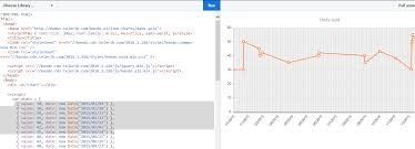 Line Chart With Date Axis In Kendo Ui For Jquery Charts