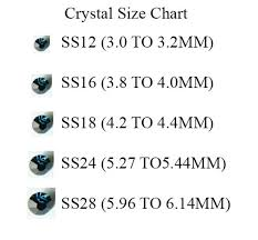 720 Pcs Of Light Colorado Topaz Colour Pointed Back Chatons Emb699