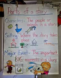 Teaching Story Elements And A Princess And The Frog Freebie