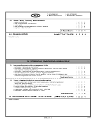 Performance Evaluation Form - Alabama Free Download