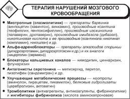 АВЕРСИВНАЯ ТЕРАПИЯ это что такое АВЕРСИВНАЯ ТЕРАПИЯ определение  Терапия нарушений мозгового кровообращения