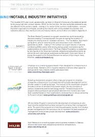 Investment Agreement Templates Angel Investor Agreement Template Angel Investor Agreement Template