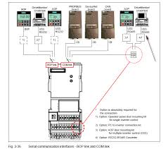 abb vfd drive wiring diagram images starter wiring diagram abb abb profibus wiring diagram 600 examples and instructions